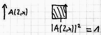 i-9d44737f080588e110df86977b1dce2b-amplitude2.jpg