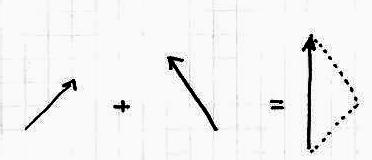 i-acabc9b193591125dbf3db4378a5134a-vektorsumme.jpg