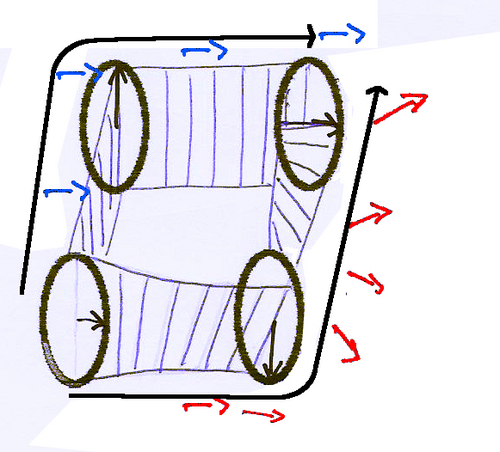 i-bce657cd2251137892ebf5c58c3072fd-eichtheorieParalleltransport-thumb-500x452.jpg