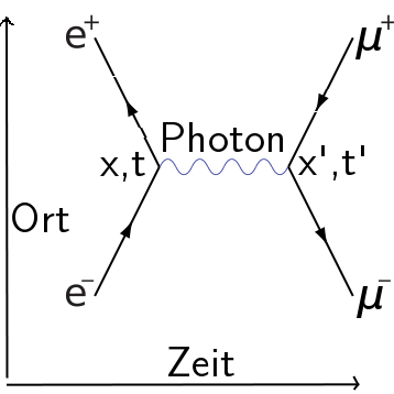 i-ca0c59c9c479d737d8f0278012dfddcc-feynman2.jpg