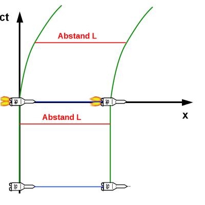 i-d871ab6918649720e0f599bfc9993aec-Minkowski_diagram5-thumb-400x400.jpg
