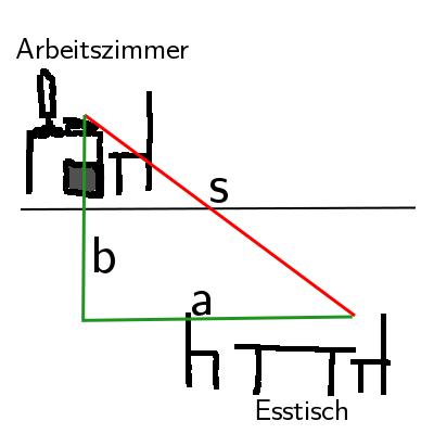 i-da94194a53c39e3b3ba8cbb2109ce730-pythagoras1.jpg