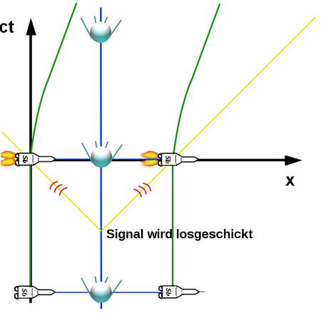 i-db6f214c18916b5092a0ce4e3b72bd3c-Minkowski_diagram8-thumb-450x450.jpg