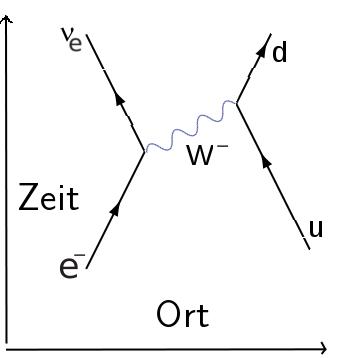 i-e1c9ed32a675b32e9123fc99ff4e0ca6-elektronWBoson2.jpg