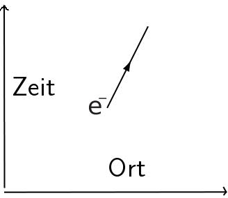 i-e508859e47eff9e839cccc34448c56ca-propagatorElektron1.jpg