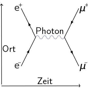 i-e6740803b60f6ed561dd3d802ef7be29-feynman0.jpg