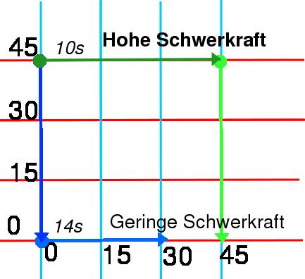 i-f141121b6603a38c861ae005eb7086bc-paralleltransport2.jpg