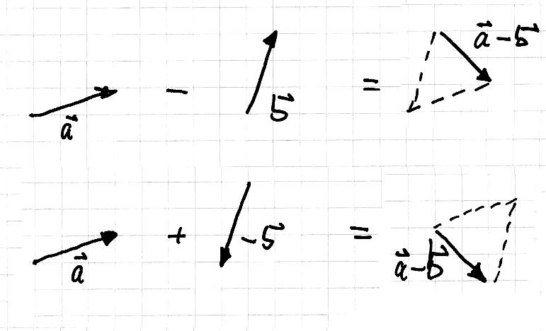 schrödingergleichung leifi physik