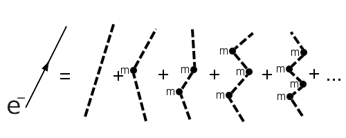 i-0dffacf74cbb1d1f2f5fb92a1f10b111-propagatorElektronMassenterm.jpg