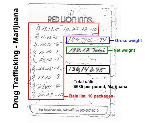 CRRU-Drug-Trafficking