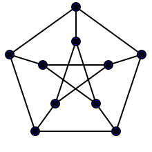Petersen-Graph