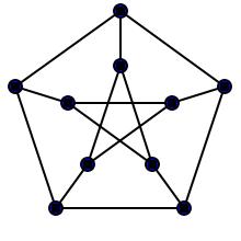 Petersen-Graph