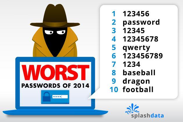 Passwords-Splashdata