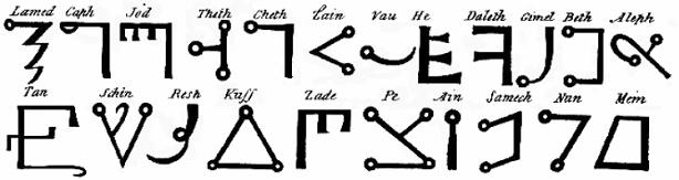 Nettesheim-Alphabet