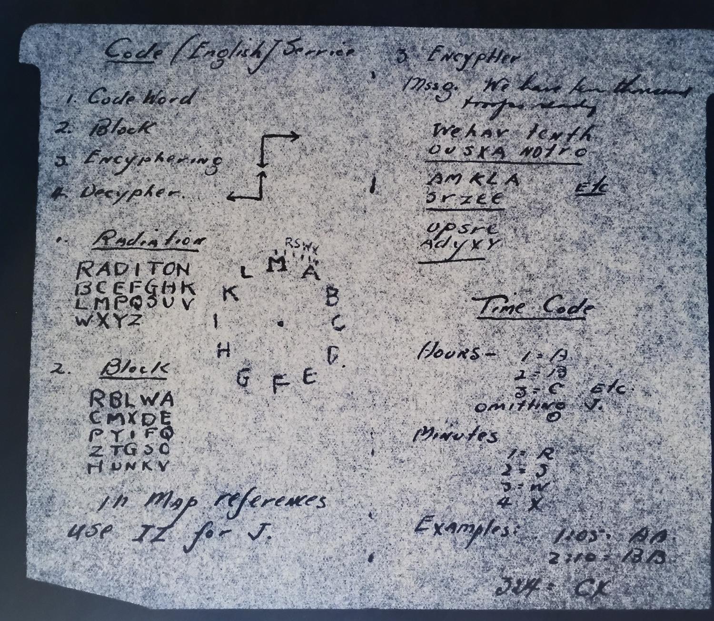 WW1-Sheet