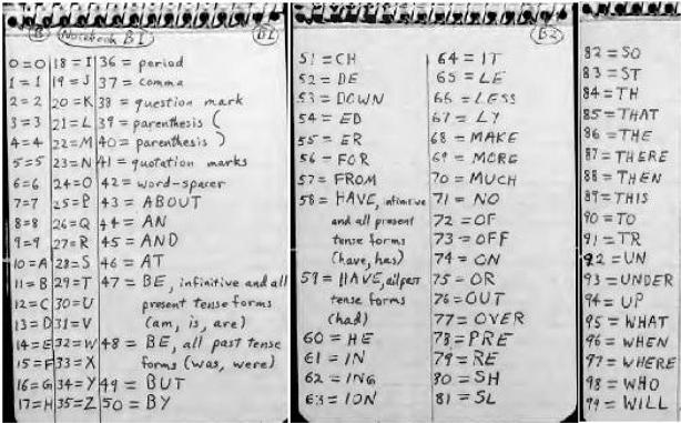 Unabomber-Nomenclator-2