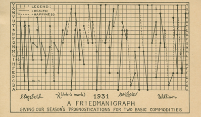 Friedman-Christmas-1931