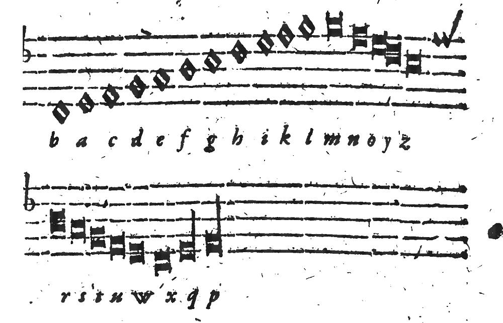Schwendter-music-key