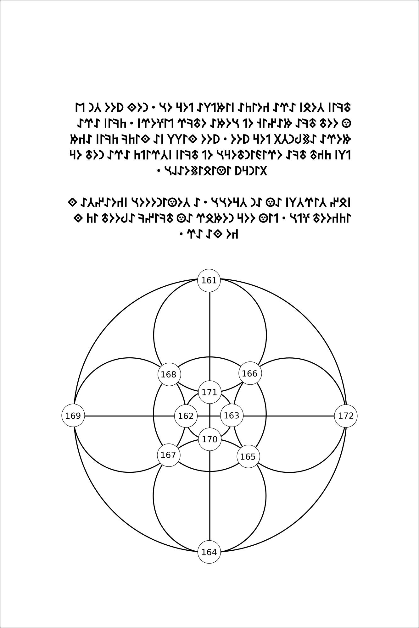 How a blog reader solved the Tengri 137 mystery – Klausis Krypto Kolumne