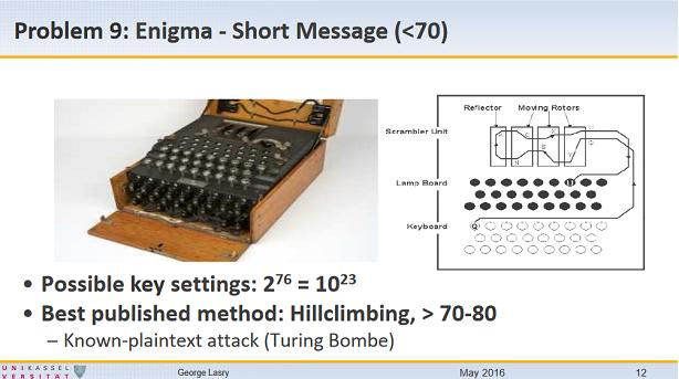 Enigma-Shortmessage
