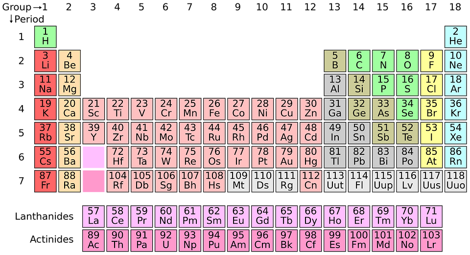 How a blog reader solved the tengri 137 mystery klausis krypto periodic table urtaz Choice Image