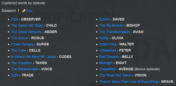 Fringe-Code-Words