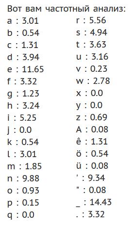 Kalinigrad-Frequencies
