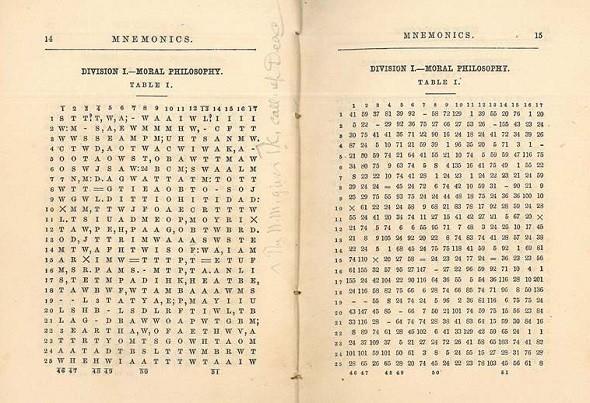 Written-Mnemoics-bar