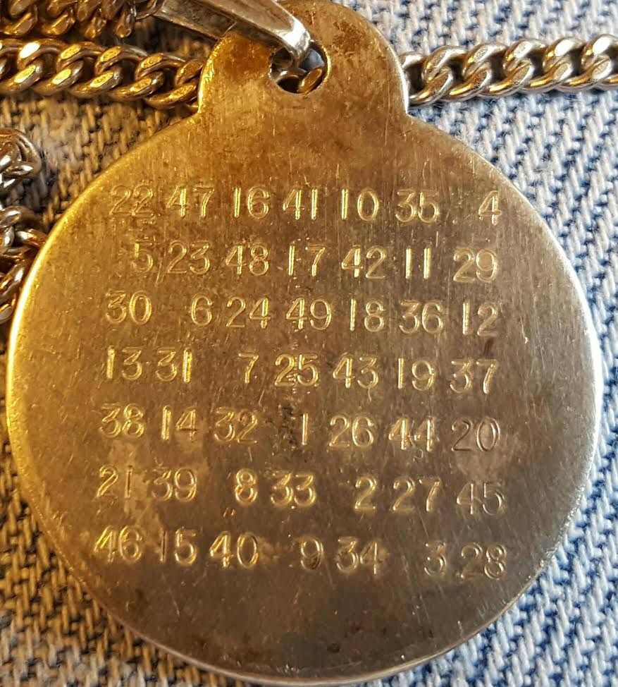 Dog-Tag-Cryptogram