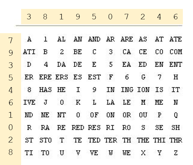 Crypto-Number-Table-Varied
