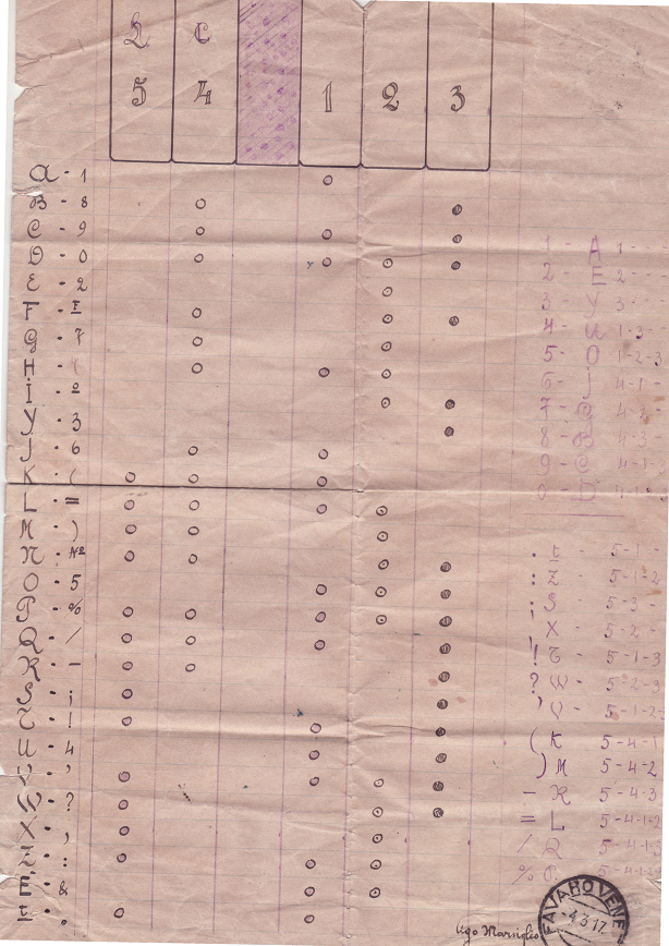 Telegramma 1917-1-Dec