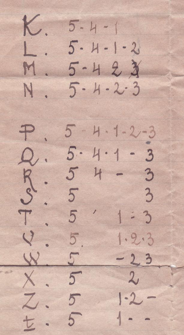 Telegramma-1917-2-Dec