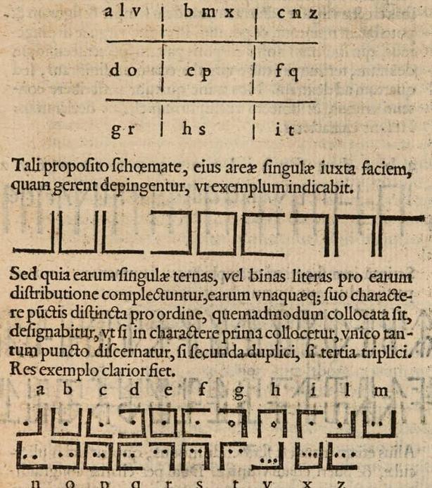 The secrets of a 16th century crypto book – Klausis Krypto