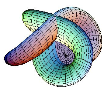i-911b66d7a0cd2f0389c26b42314f666b-MorinSurfaceAsSphere'sInsideVersusOutside.PNG