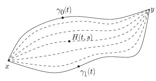 i-ba555c8fecf70a38852f45cbf164d255-Homotopy_curves.png
