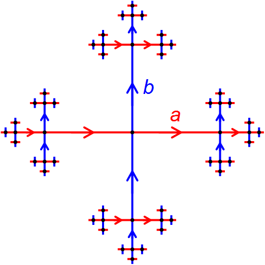 i-f253cc8a21ab760a9912eb71a080557a-F2_Cayley_Graph.png