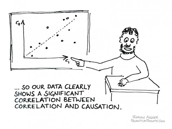 correlation-causation