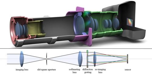 i-54c427f87804ccf9dc44a770906f15ff-cutaway-thumb-500x243.jpg