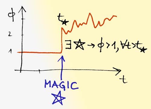 i-9fff863ad73f7d7d1cffd82221dba351-magic.jpg