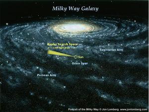 i-056daa9e15a1ec591bdb1337a76a9b86-Kepler_gygnus_arm-thumb-300x226.jpg