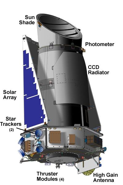 i-23a91354b832c03a17889fb414298da4-Kepler_Photometer.jpg