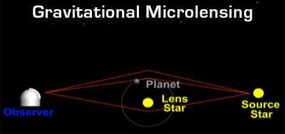 i-45e6ec25c3a86f8475482fe0ec72cf38-Gravitational_micro_rev.jpg