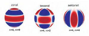 i-4e475b76b950d8090723bf69c6b3cf39-Segmente_Legendre-thumb-300x121.jpg