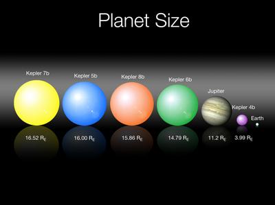 i-5d3598bdcc99a7741f5da5245181e98d-Kepler_5_planet_size-thumb-400x299.jpg