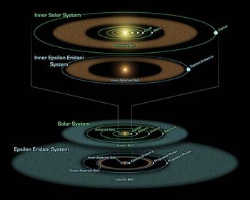 i-704d50f7ddc7fc37a0cc791c74518844-Epsilon_Eridani_2-thumb-350x280.jpg