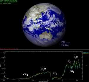 i-b7be872e6240c1eebee4c9a7c84d3cde-Erde_atmosphere-thumb-300x278.jpg