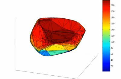 i-c5edac3d10a5ecbc99578ba841dc82e2-Lutetia_ESA_model-thumb-400x262.jpg