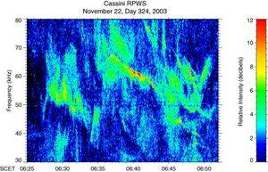 i-d5219ef5c650bce44c6090841af9d82b-Cassini_radio_saturn-thumb-300x193.jpg