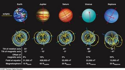 i-f96435f5c86033c1c64b3547d18f2cd5-Planets_magnetic_fields-thumb-400x225.jpg