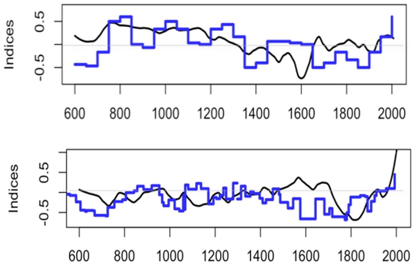 i-650c559aea403816e84f15b31bc1d8fc-GlacComp.jpg